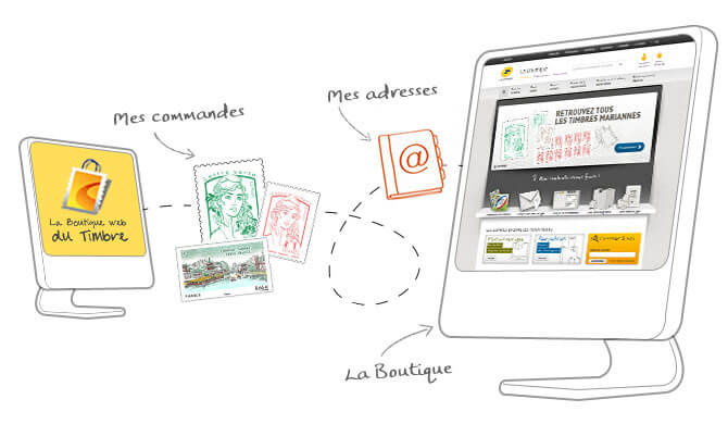 boutique particulier la poste achetez et imprimez vos timbres en ligne. Black Bedroom Furniture Sets. Home Design Ideas